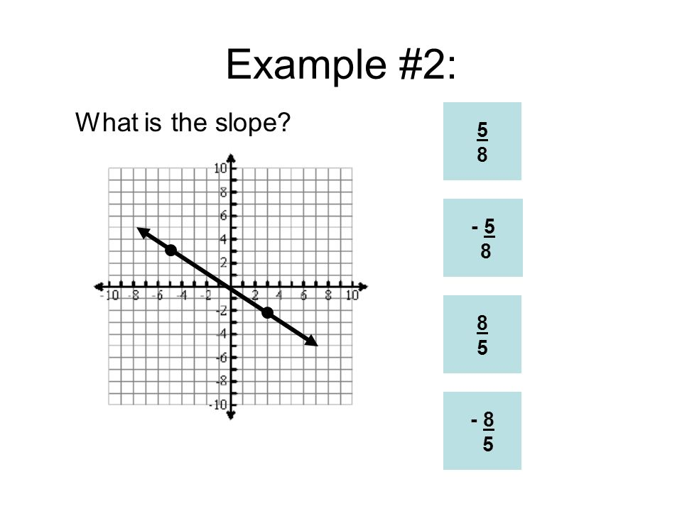 Example #2: What is the slope 5 8 - 5 8 8 5 - 8 5