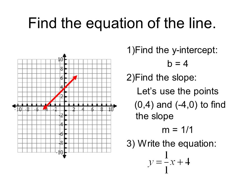 Find the equation of the line.