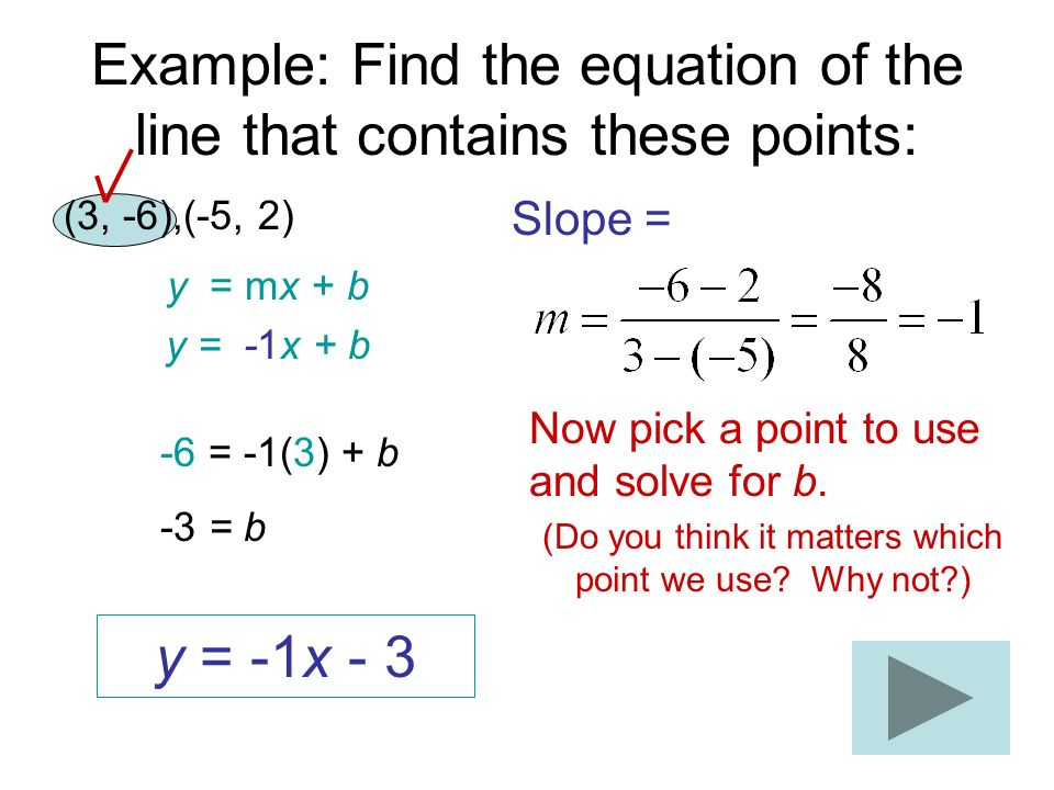 Example: Find the equation of the line that contains these points: