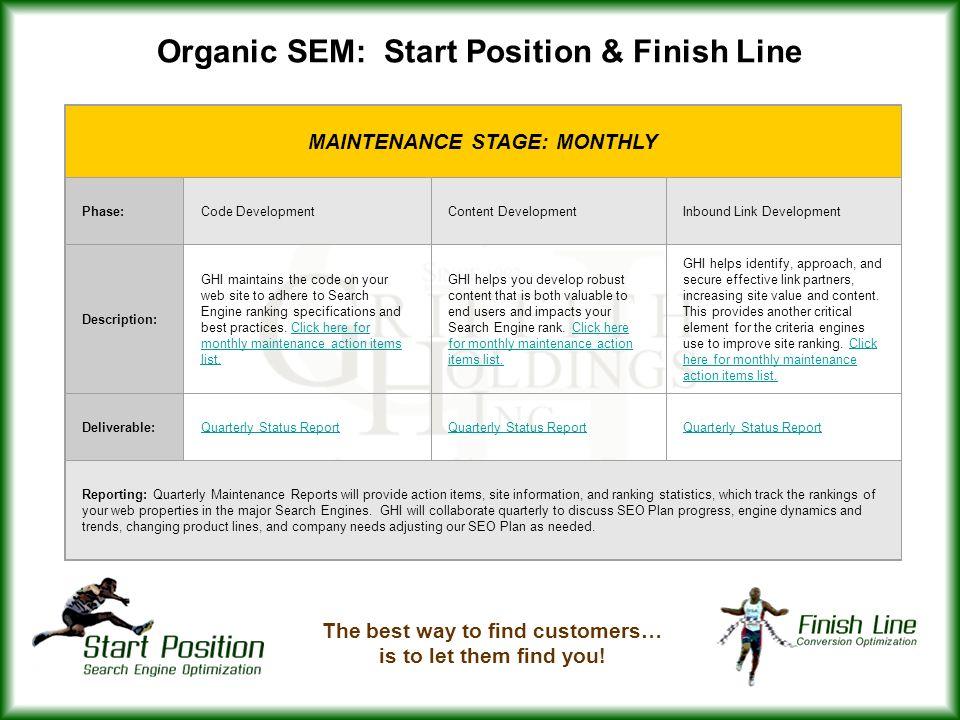 Organic SEM: Start Position & Finish Line