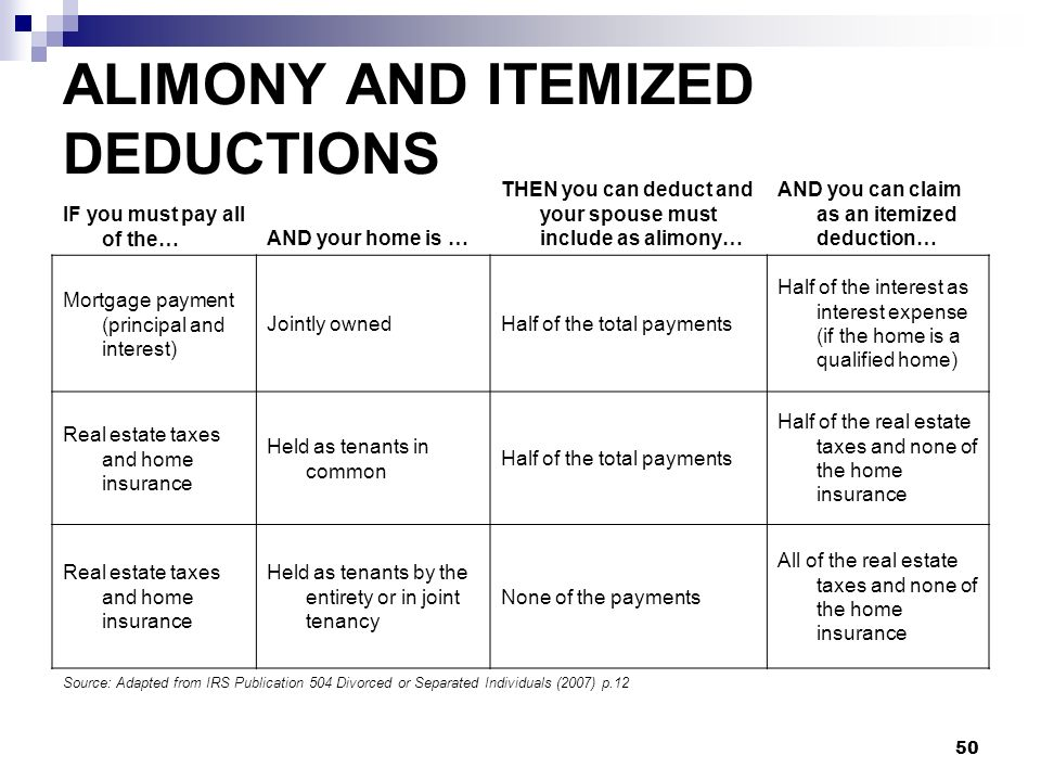 ALIMONY AND ITEMIZED DEDUCTIONS