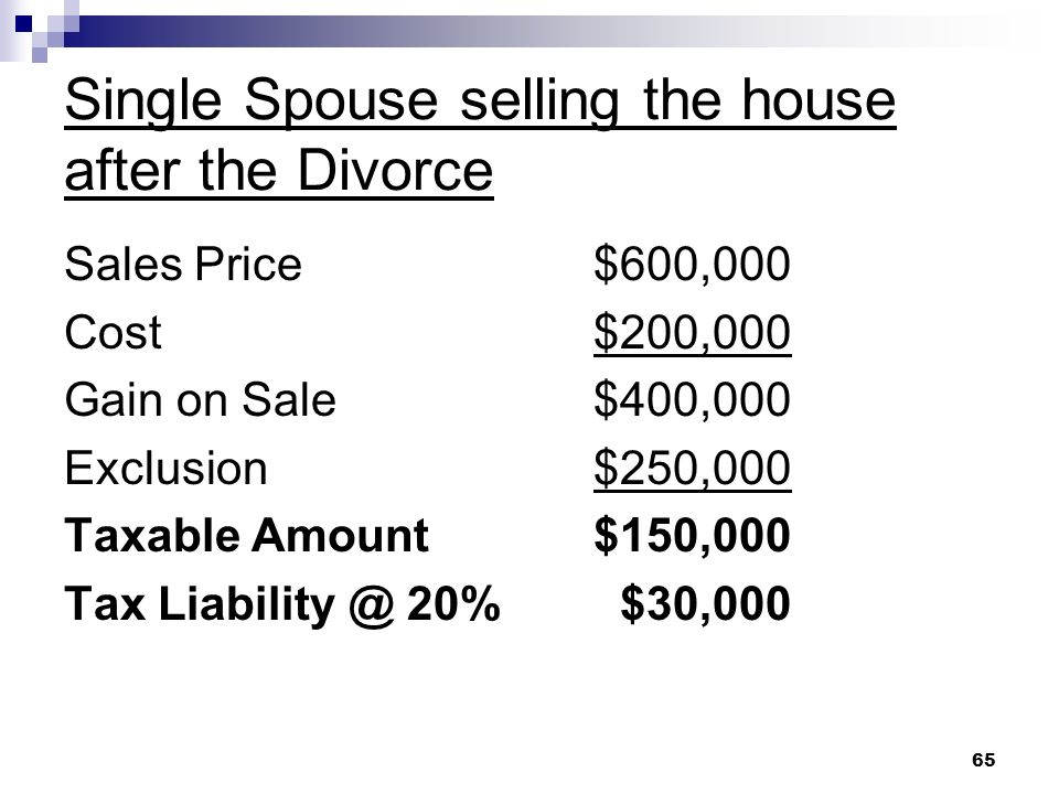 Single Spouse selling the house after the Divorce