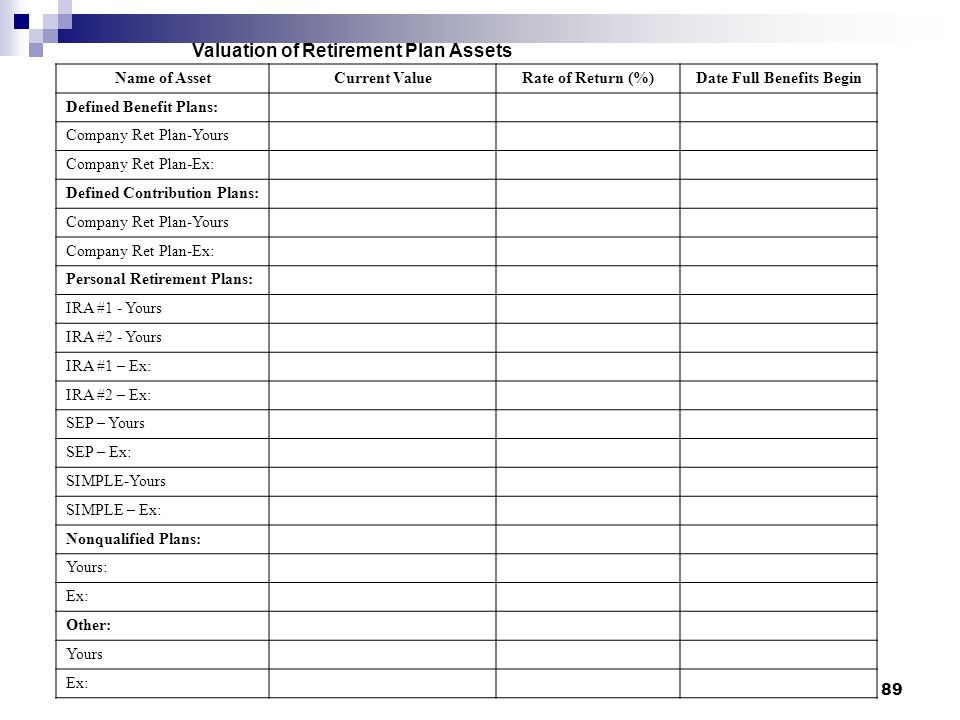 Valuation of Retirement Plan Assets Date Full Benefits Begin