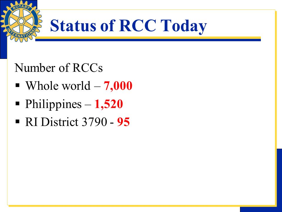 Status of RCC Today Number of RCCs Whole world – 7,000