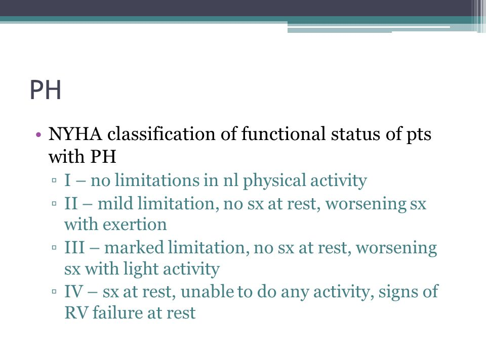 PH NYHA classification of functional status of pts with PH