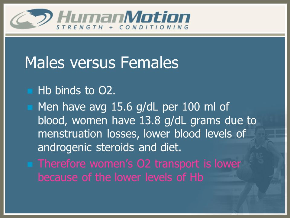 Males versus Females Hb binds to O2.