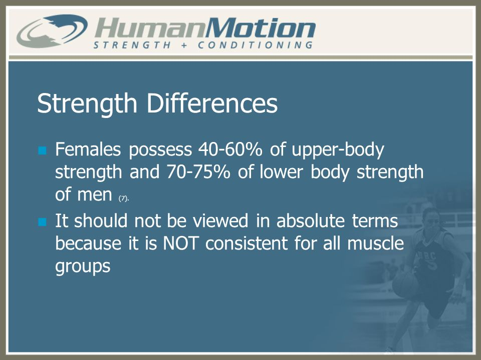Strength Differences Females possess 40-60% of upper-body strength and 70-75% of lower body strength of men (7).
