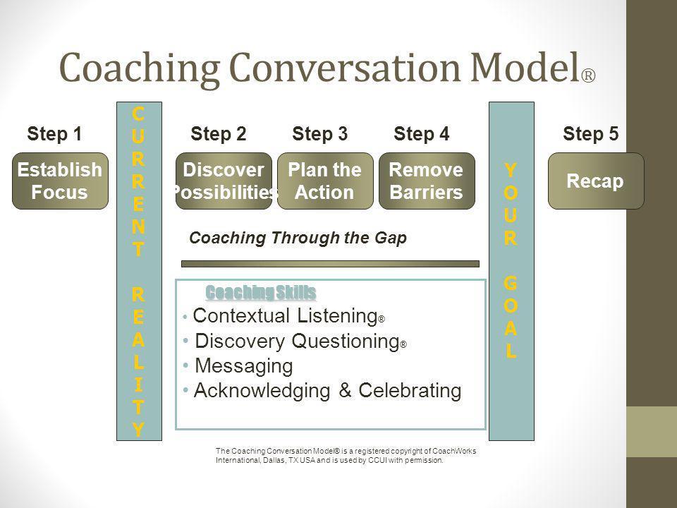 Coaching Conversation Model®