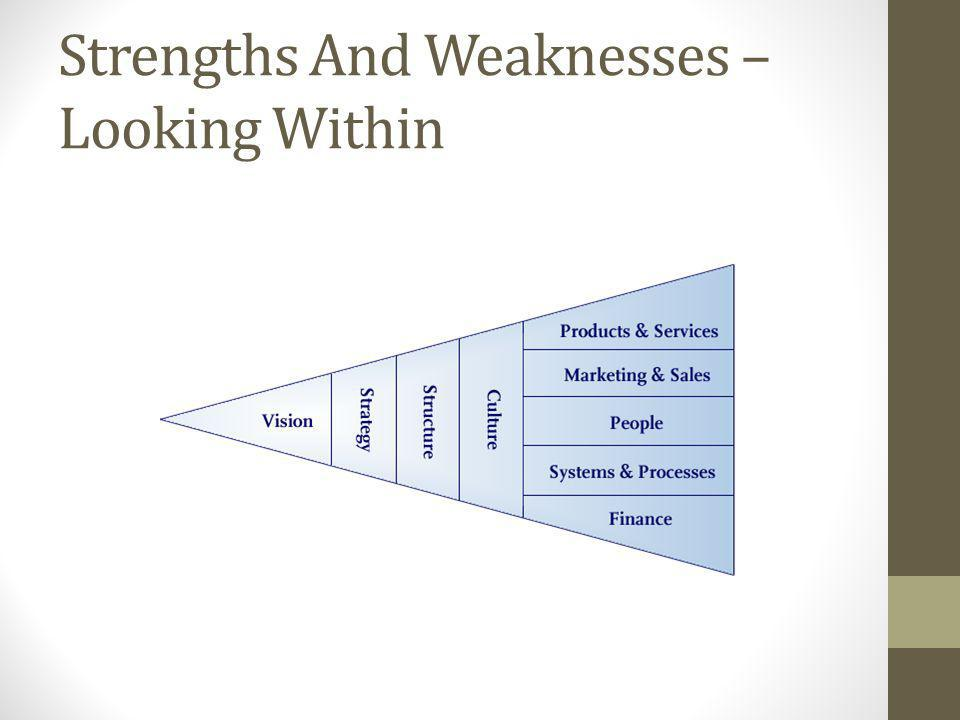 Strengths And Weaknesses – Looking Within