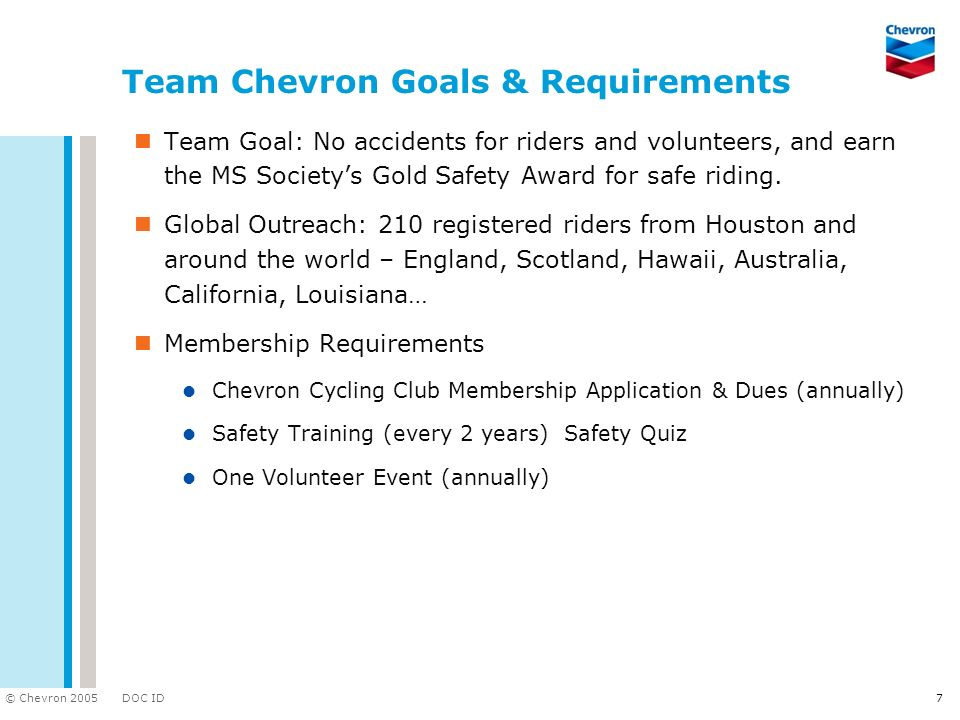 Team Chevron Goals & Requirements
