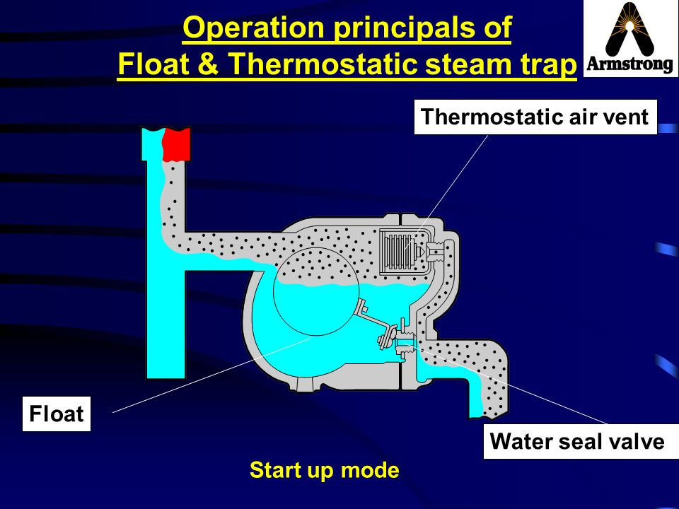 Operation principals of Float & Thermostatic steam trap