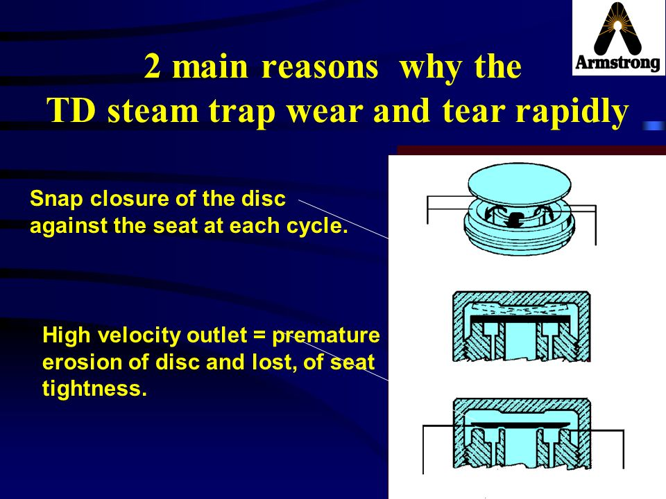 2 main reasons why the TD steam trap wear and tear rapidly