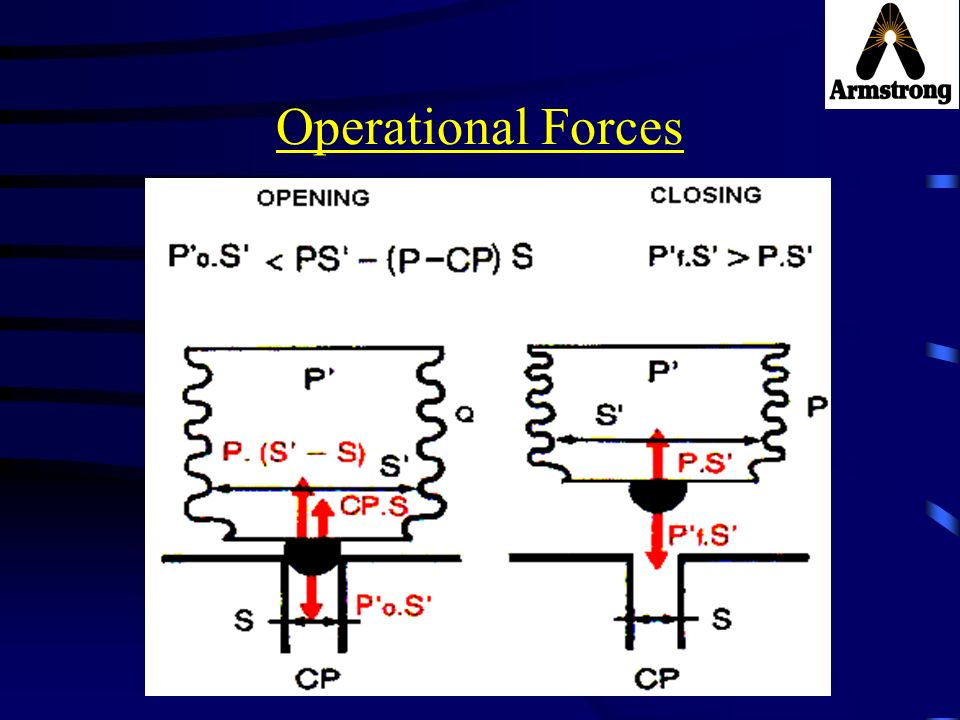 Operational Forces