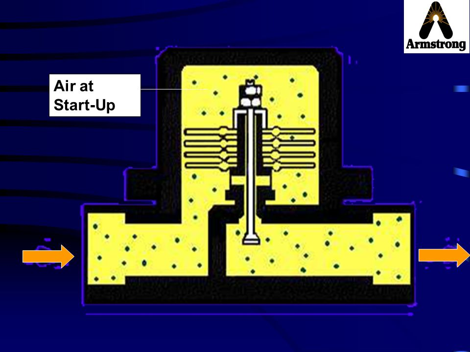 Air at Start-Up