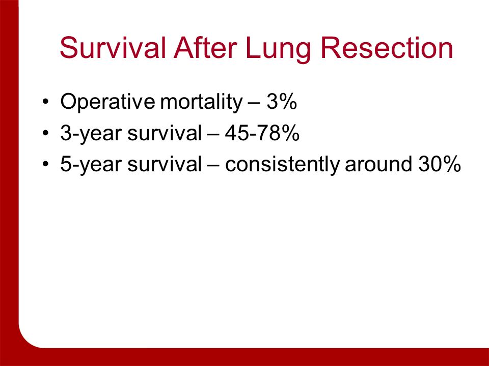 Survival After Lung Resection
