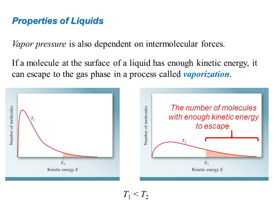 The number of molecules with enough kinetic energy to escape.