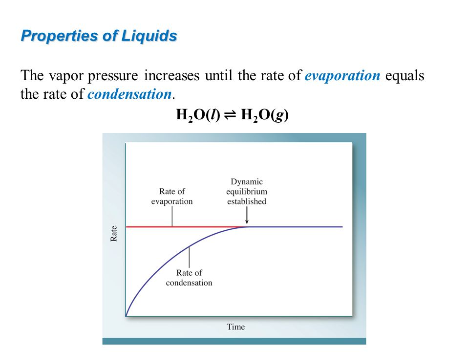 Properties of Liquids The vapor pressure increases until the rate of evaporation equals the rate of condensation.