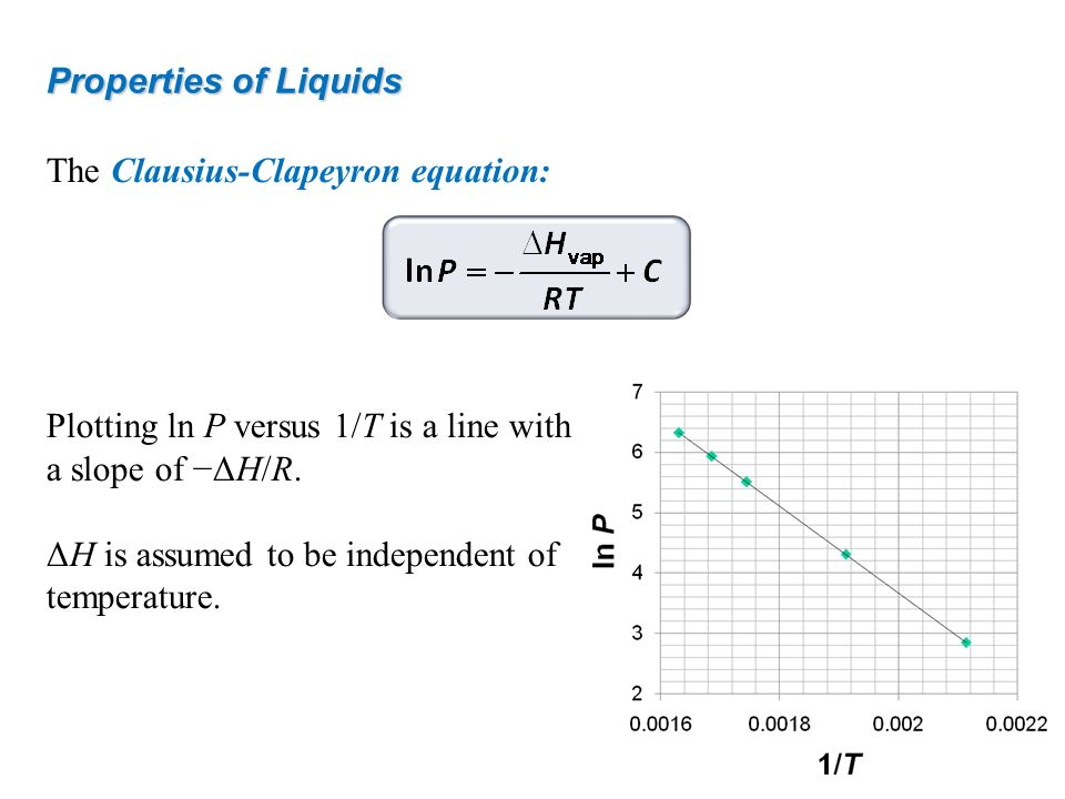 Properties of Liquids The Clausius-Clapeyron equation: Plotting ln P versus 1/T is a line with a slope of −ΔH/R.