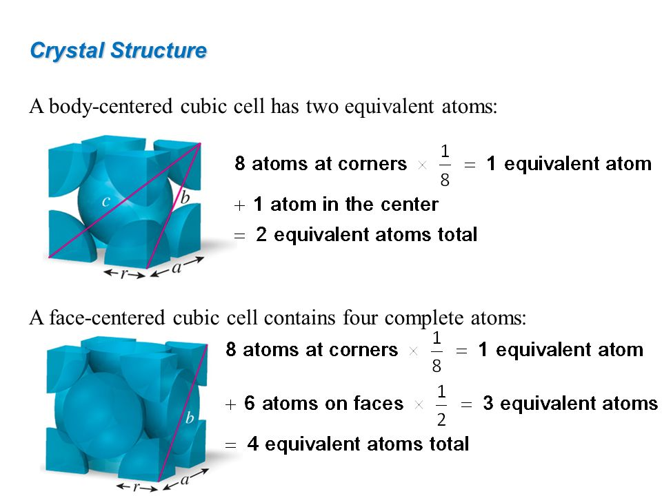 Crystal Structure A body-centered cubic cell has two equivalent atoms: A face-centered cubic cell contains four complete atoms: