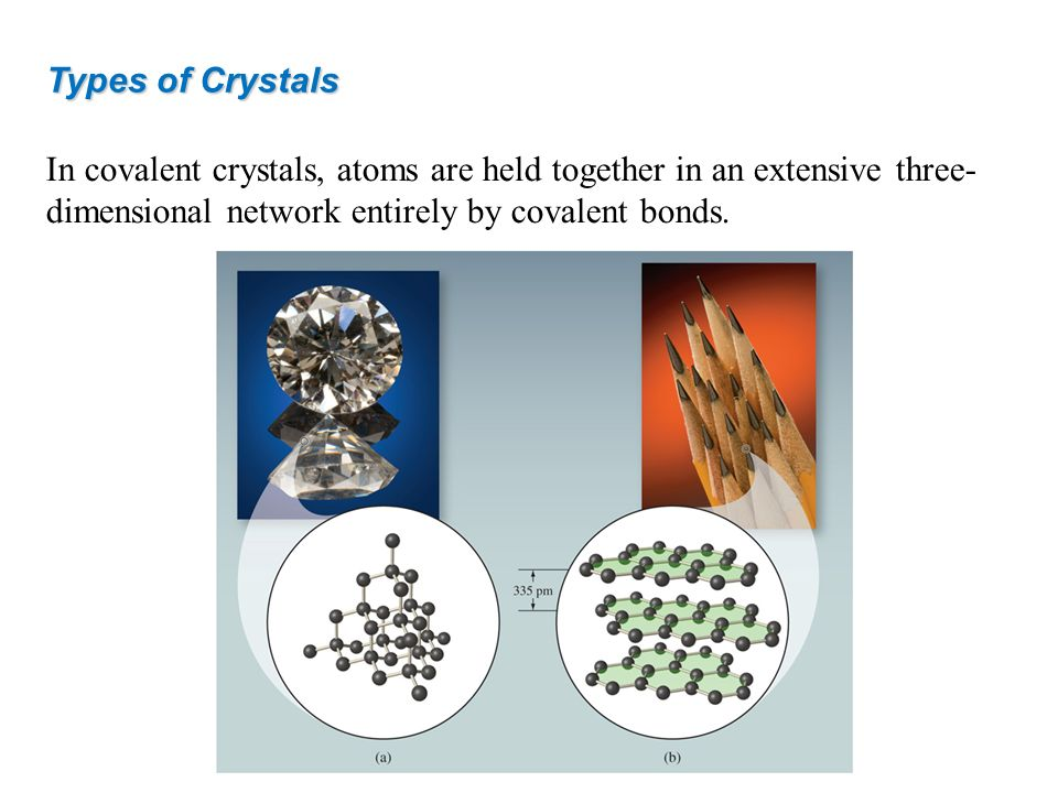 Types of Crystals In covalent crystals, atoms are held together in an extensive three-dimensional network entirely by covalent bonds.