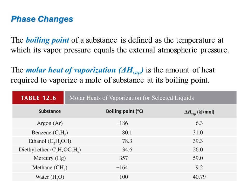 Phase Changes The boiling point of a substance is defined as the temperature at which its vapor pressure equals the external atmospheric pressure.