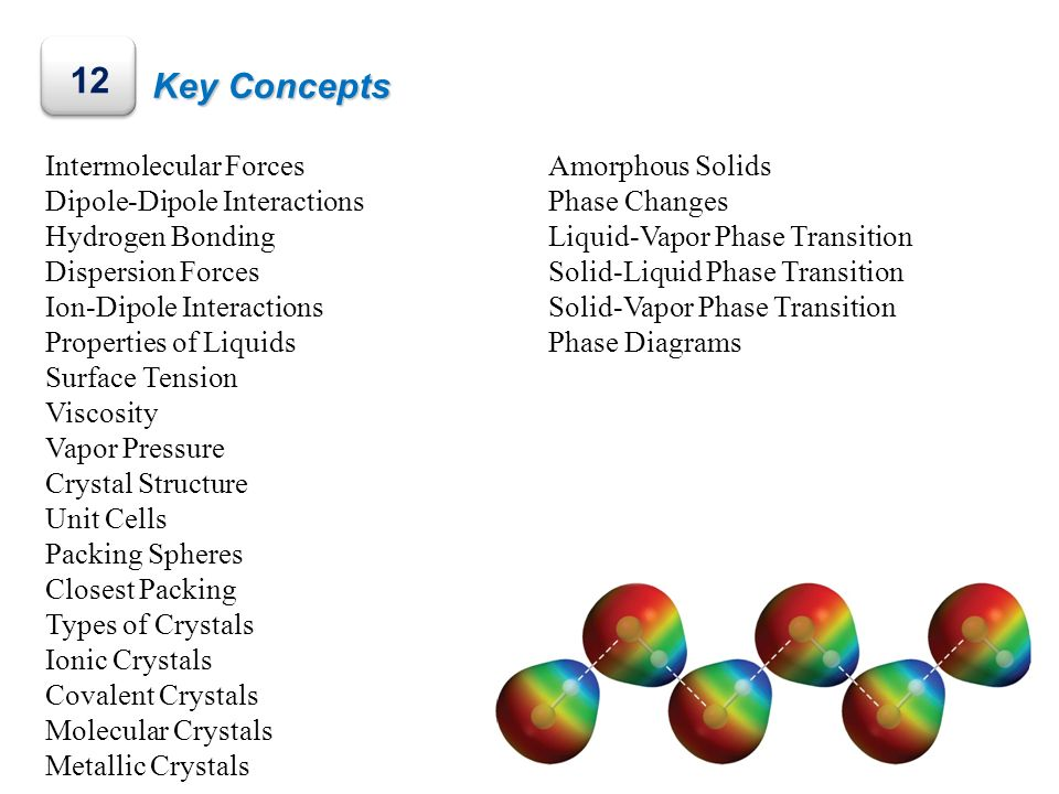 12 Key Concepts Intermolecular Forces Dipole-Dipole Interactions