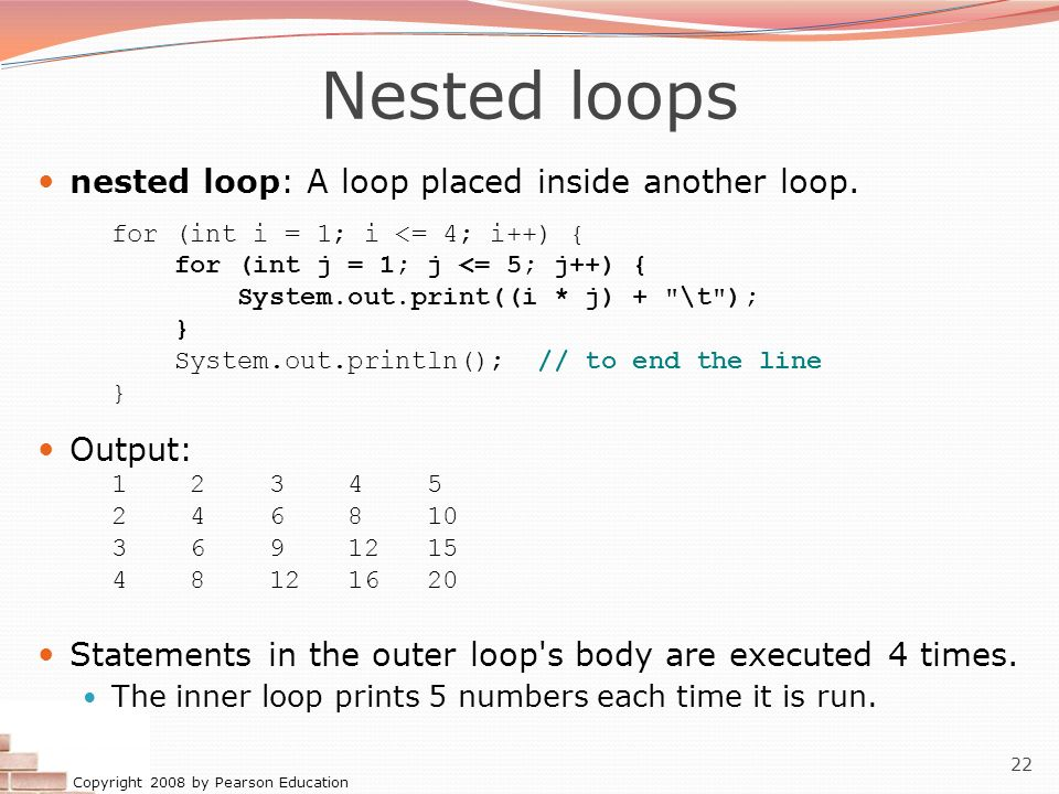 Nested loops nested loop: A loop placed inside another loop. Output:
