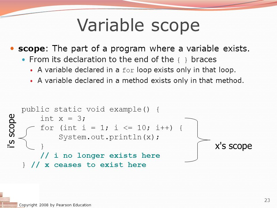 Variable scope i s scope x s scope