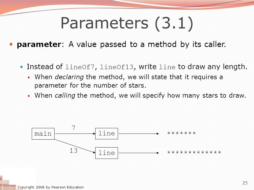 Parameters (3.1) parameter: A value passed to a method by its caller.
