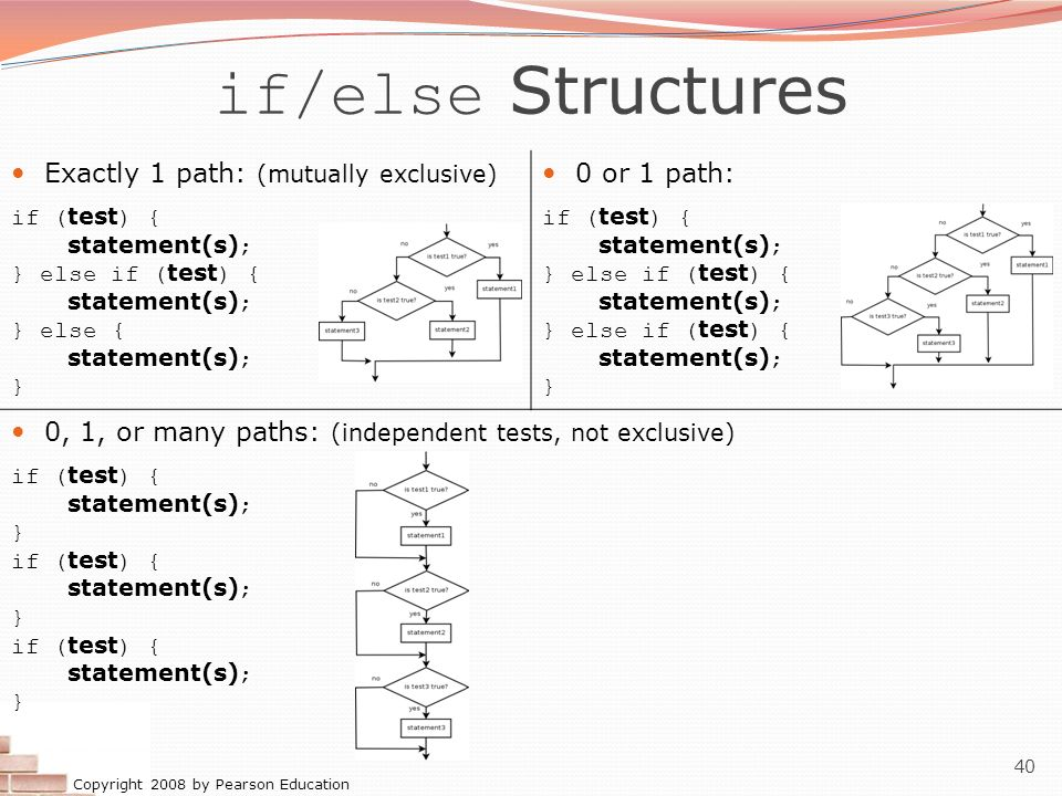 if/else Structures Exactly 1 path: (mutually exclusive) 0 or 1 path: