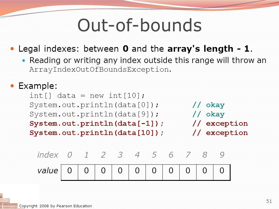 Out-of-bounds Legal indexes: between 0 and the array s length - 1.