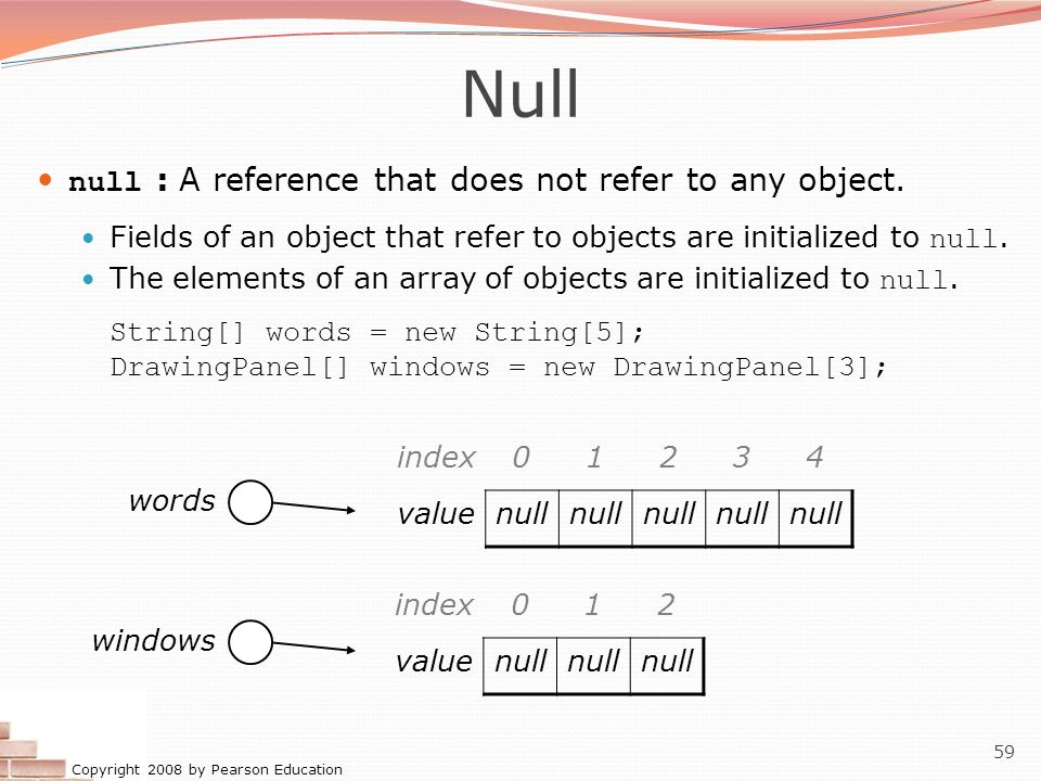 Null null : A reference that does not refer to any object.