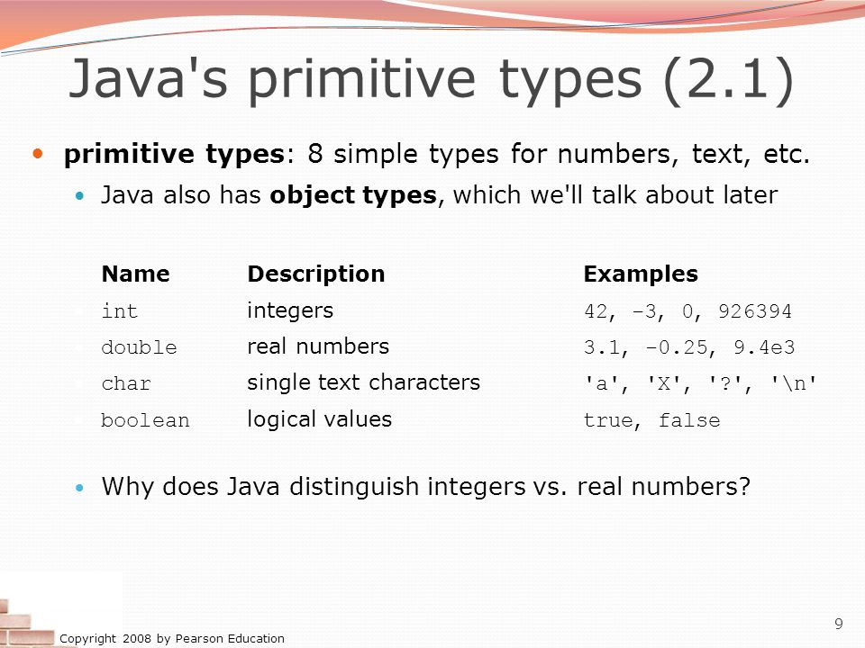 Java s primitive types (2.1)