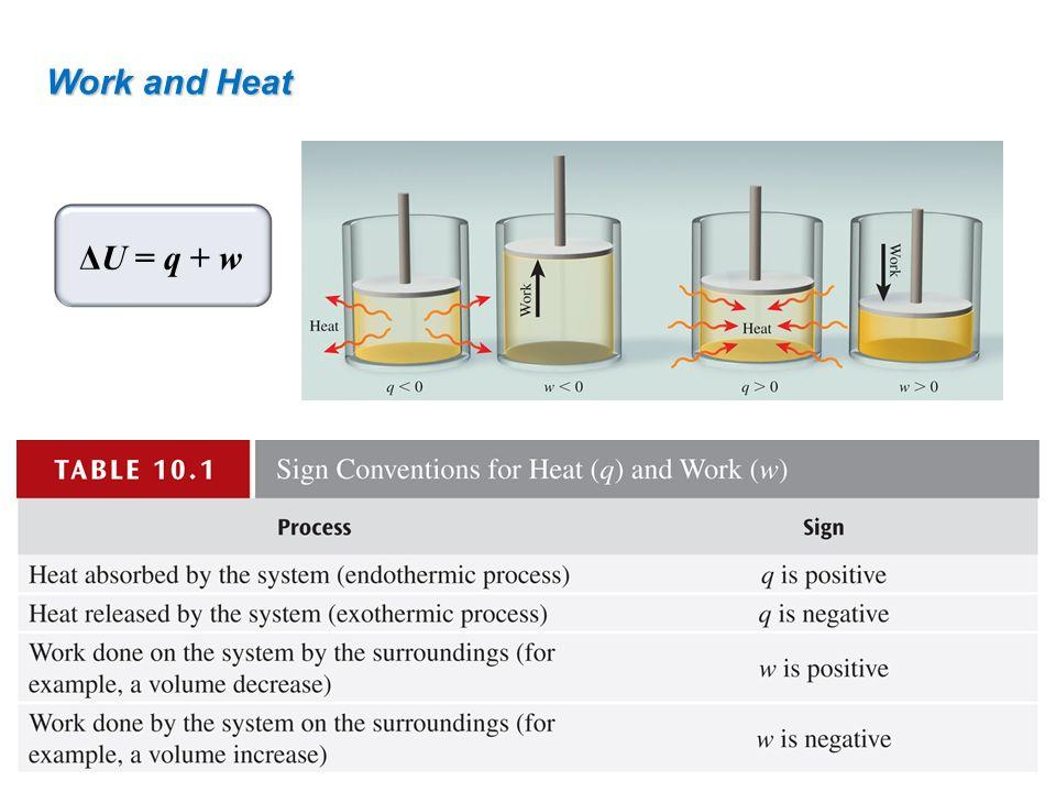 Work and Heat ΔU = q + w