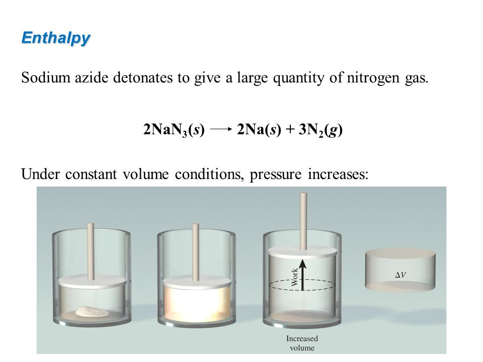 Enthalpy Sodium azide detonates to give a large quantity of nitrogen gas. Under constant volume conditions, pressure increases: