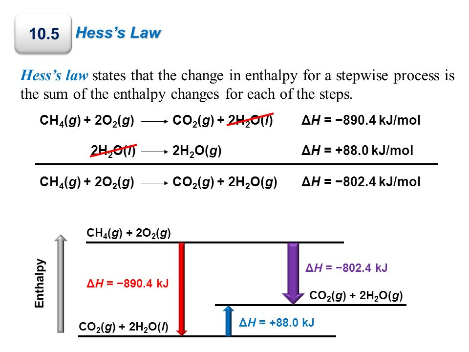 Hess's Law 10.5. Hess's law states that the change in enthalpy for a stepwise process is the sum of the enthalpy changes for each of the steps.