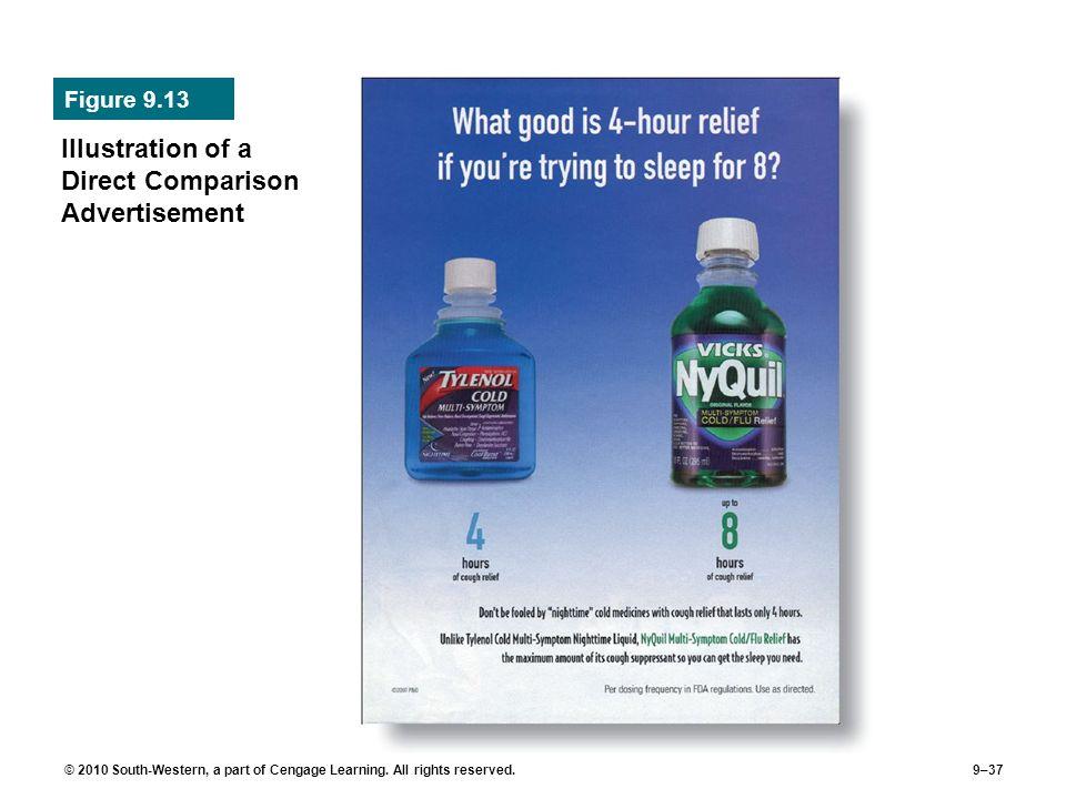 Illustration of a Direct Comparison Advertisement