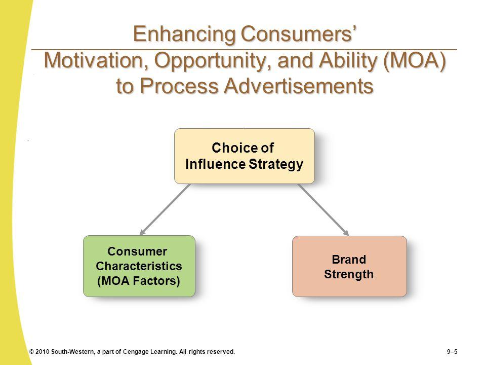 Consumer Characteristics (MOA Factors) Choice of Influence Strategy
