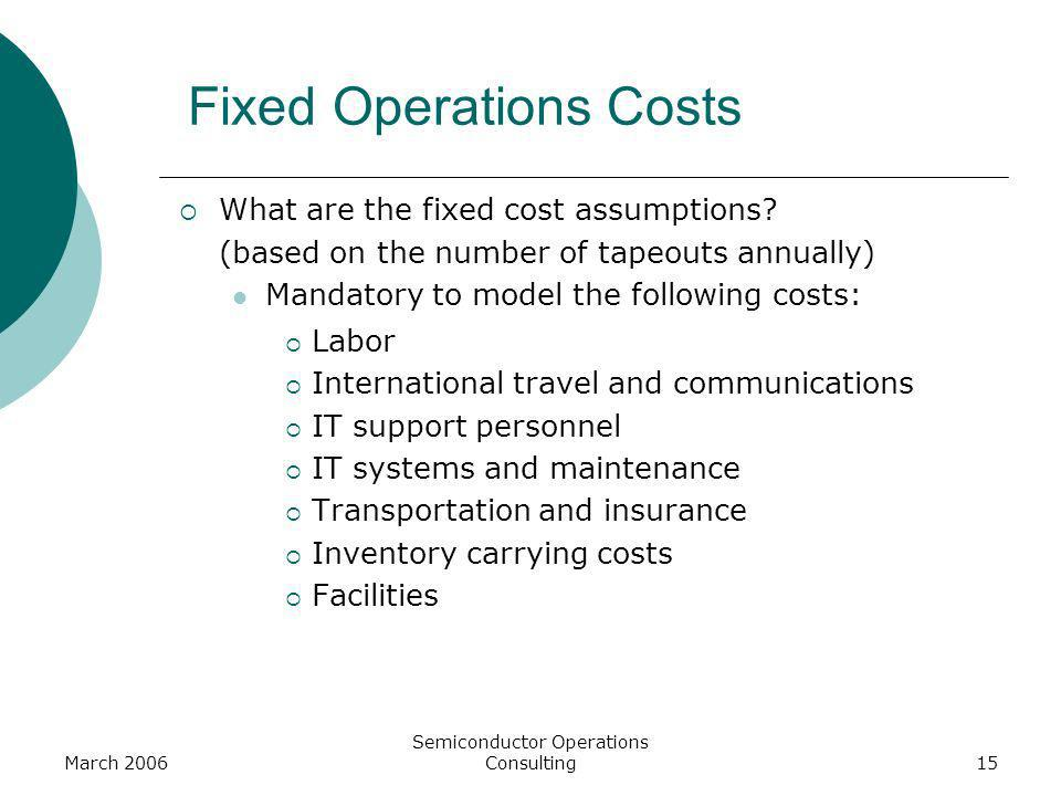 Fixed Operations Costs