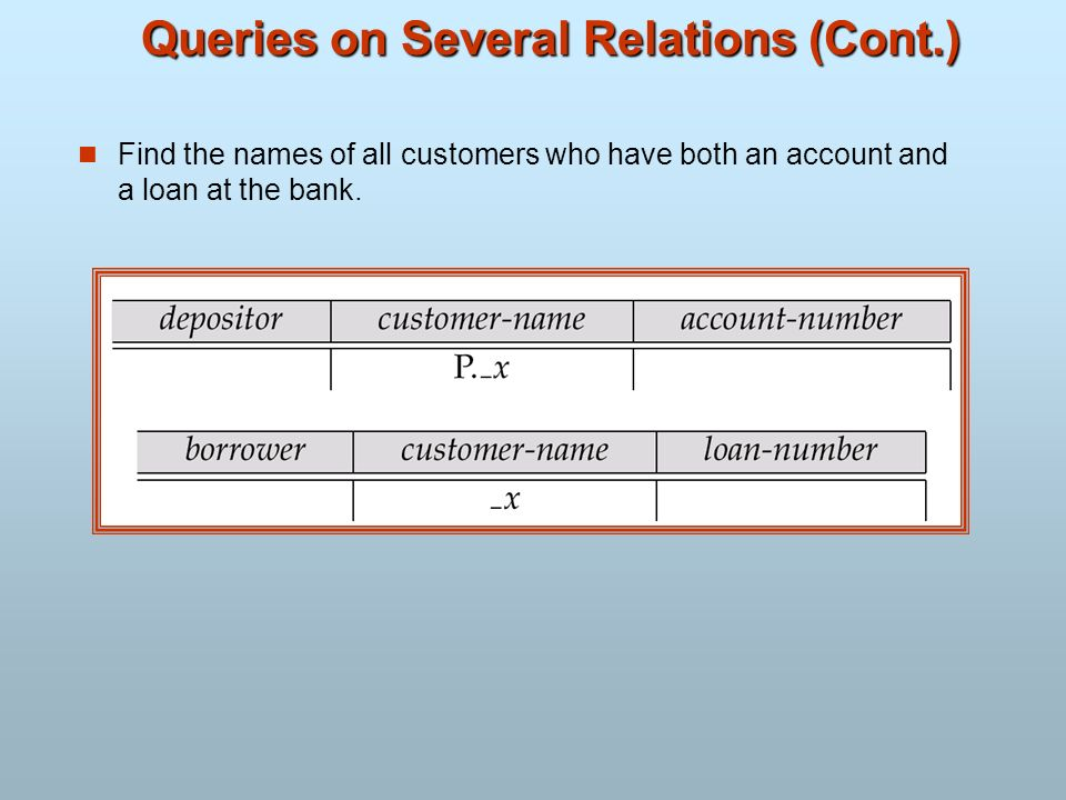 Queries on Several Relations (Cont.)