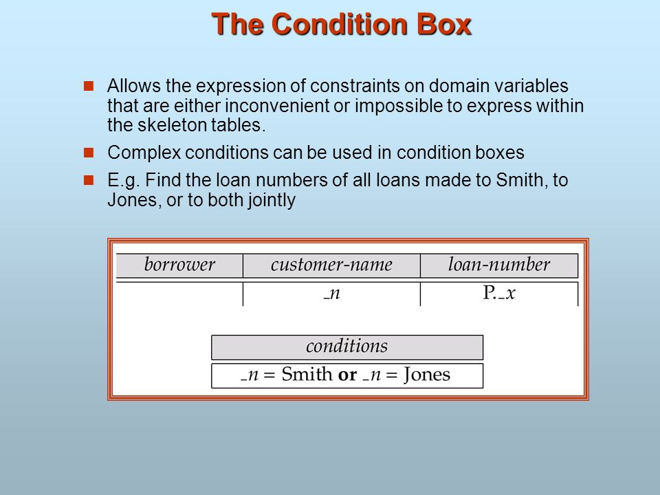 The Condition Box