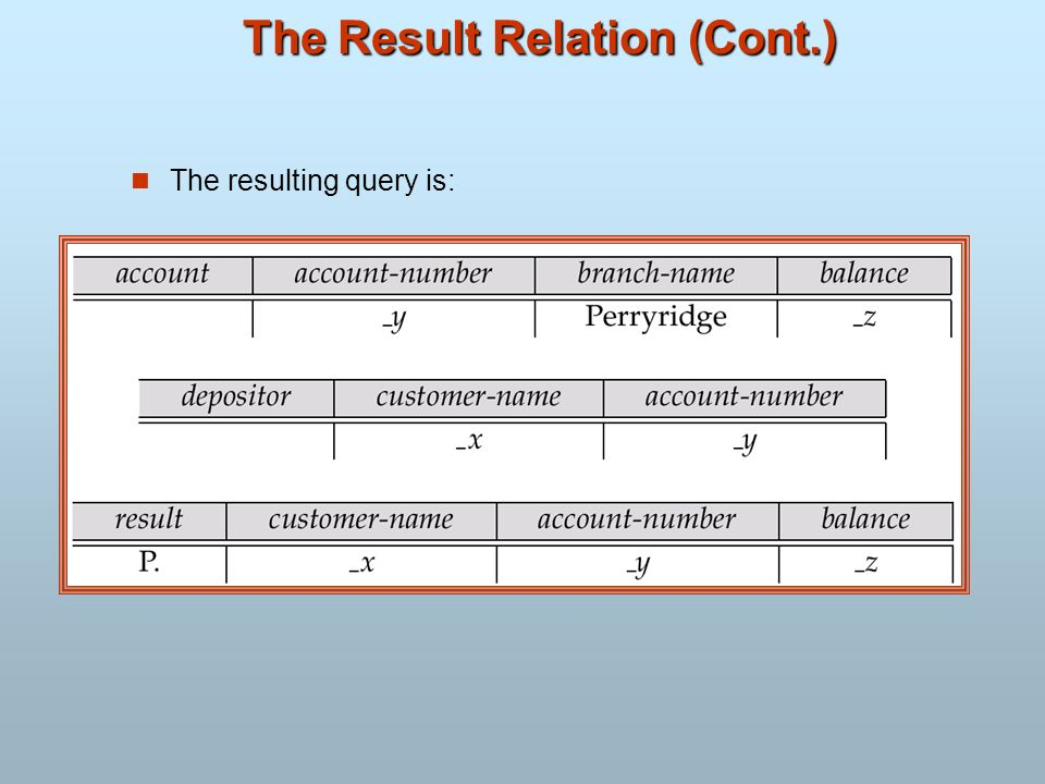 The Result Relation (Cont.)