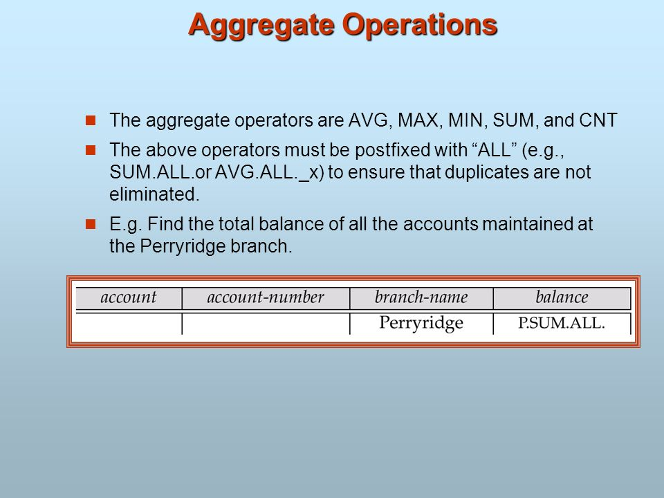 Aggregate Operations The aggregate operators are AVG, MAX, MIN, SUM, and CNT.