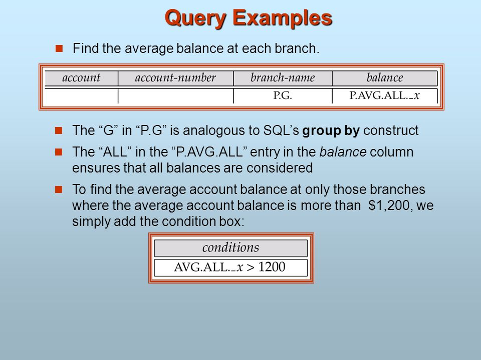 Query Examples Find the average balance at each branch.