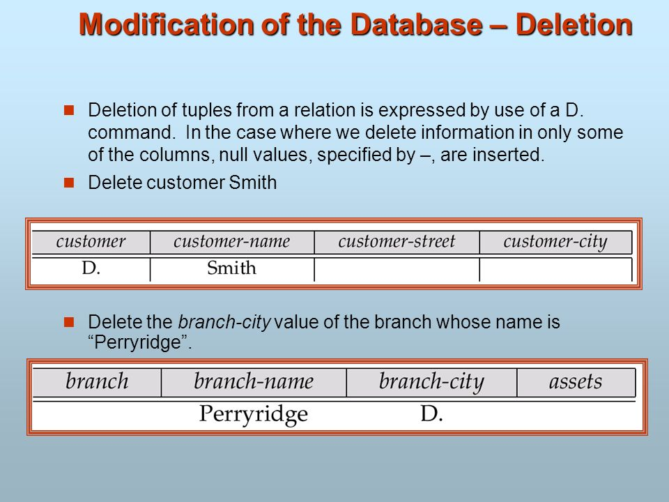 Modification of the Database – Deletion
