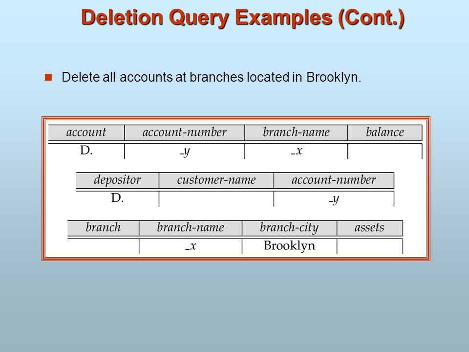 Deletion Query Examples (Cont.)
