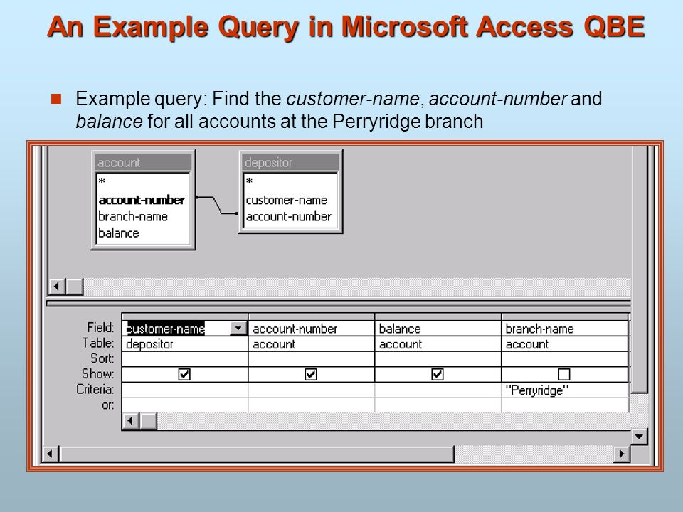 An Example Query in Microsoft Access QBE