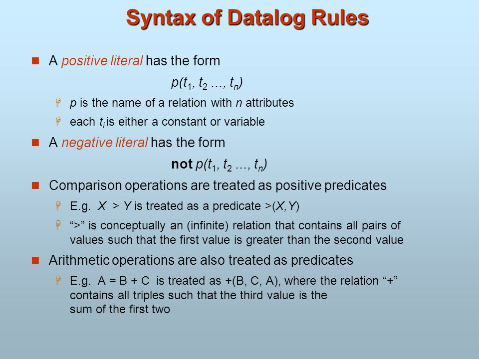 Syntax of Datalog Rules