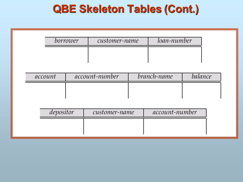 QBE Skeleton Tables (Cont.)