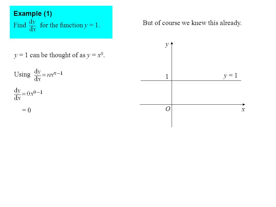 Example (1) But of course we knew this already. y = y. x. O. Find for the function y = 1.